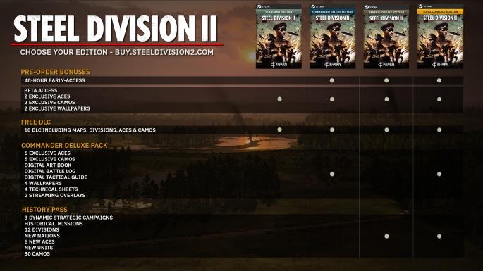 Steel Division 2.jpg