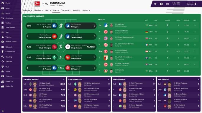 Football Manager 2020 01.jpg